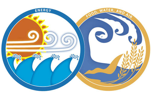 Logo for World Environment Day 2005